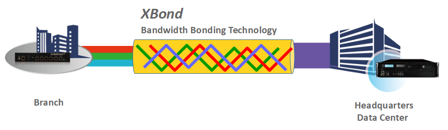 http://www.q-balancer.com/images/banners/Web_technology_packet-level-bandwidth-bonding.png